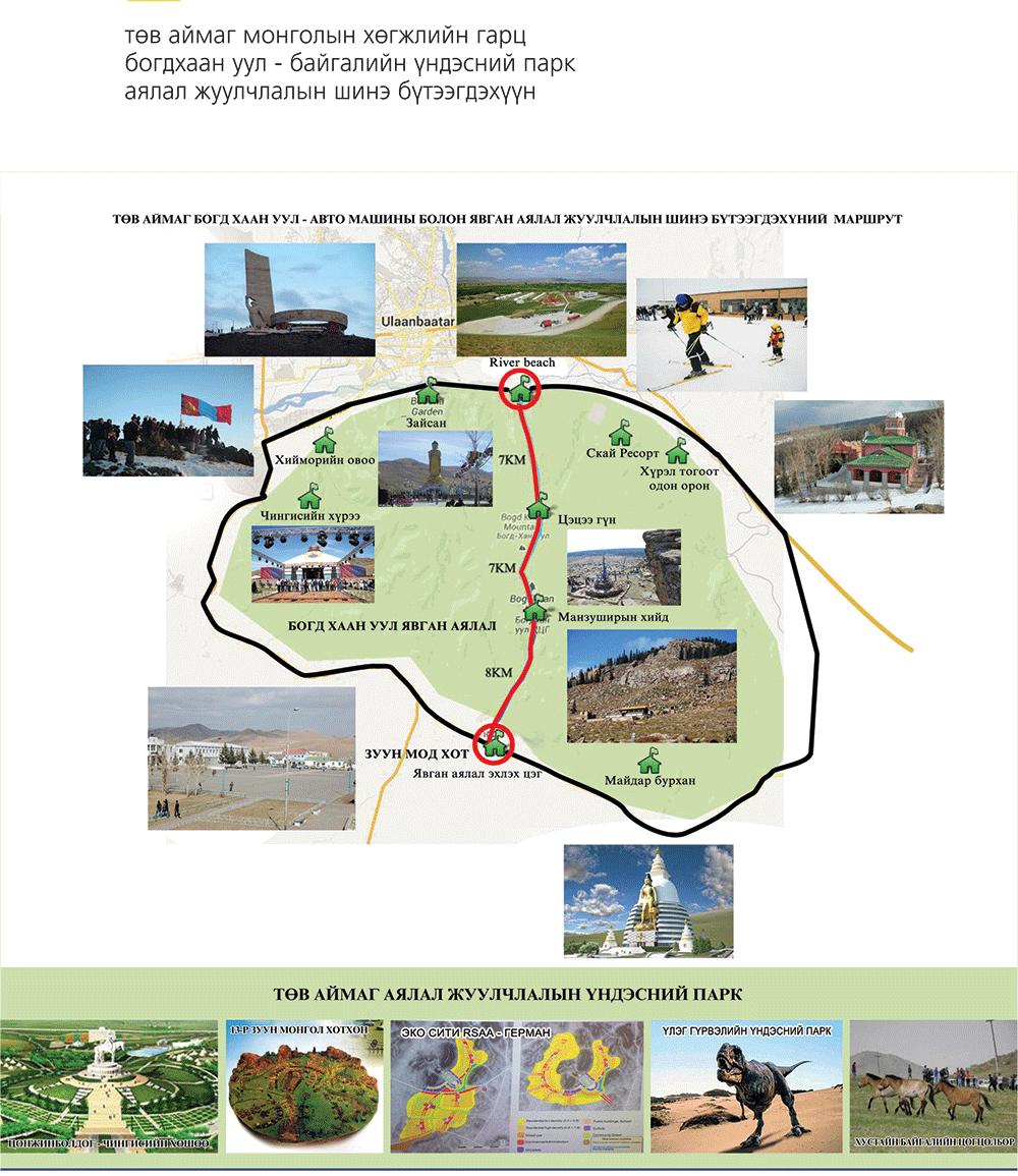 Байгалийн үндэсний парк  аялал жуулчлалын шинэ бүтээгдэхүүн